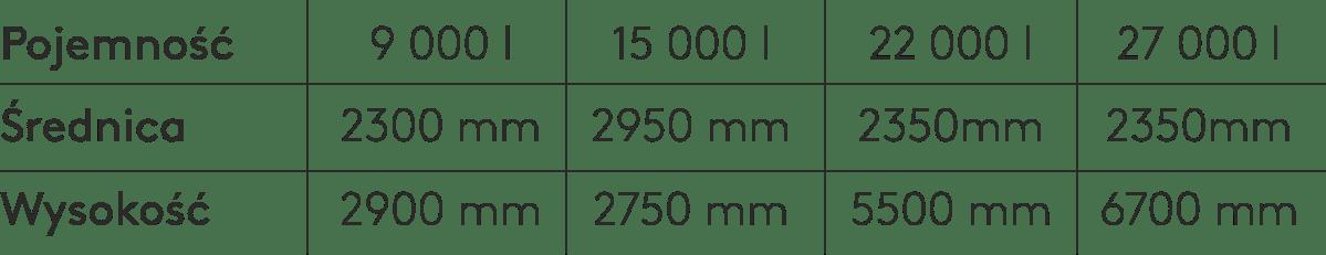 zbiorniki-na-rsm-agrimaster-kingspan-cena-hurt